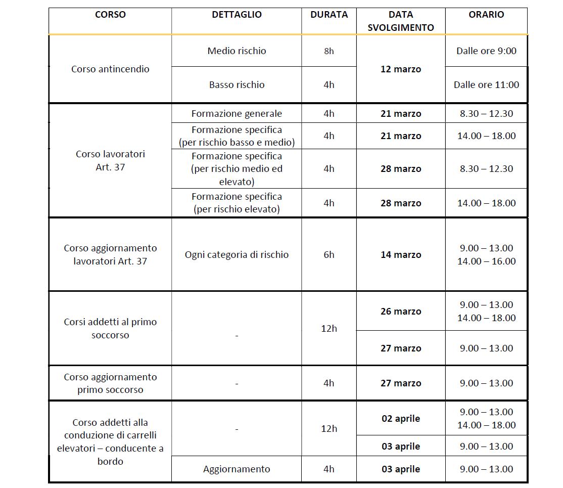Marzo Calendario.Calendario Corsi Di Formazione Marzo 2019 Gronchi Safety